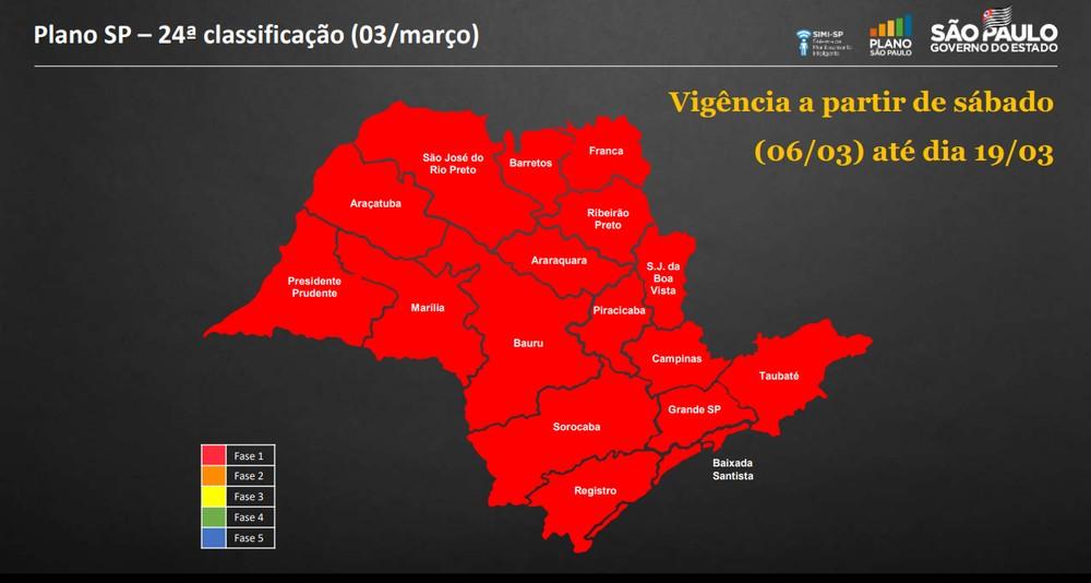 URGENTE: Governo de SP coloca todo o estado na fase vermelha da quarentena por 14 dias a partir de sábado